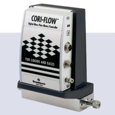 coriflow